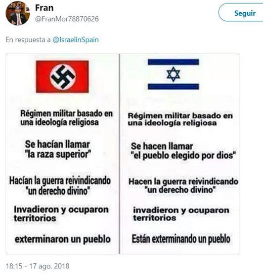 comparacion israel con nazis en twitter
